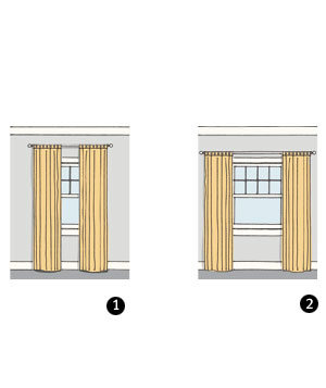 Where Should They Be Mounted In Relation to the Window? | Your ...
