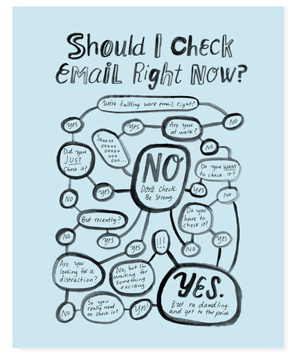 Should I Check Email Right Now? Art Print