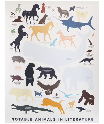 Notable Animals in Literature Poster