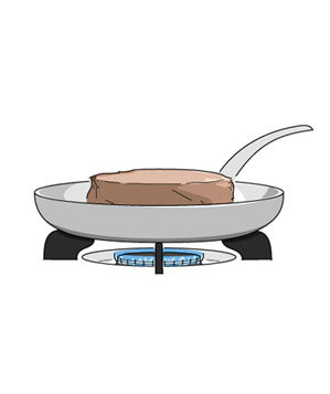 Illustration of meat being seared in a pan