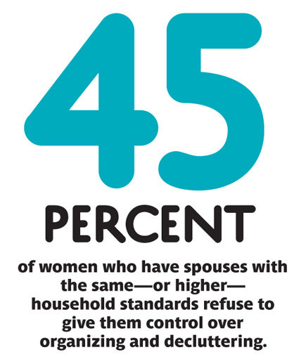 45-percent-of-women