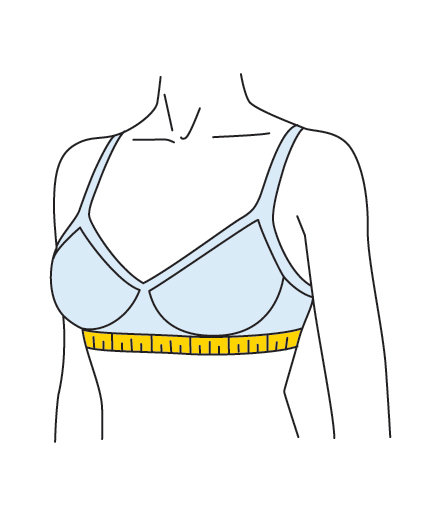 Step 1: Determine Your Band Size | How to Measure Your Bra Size ...