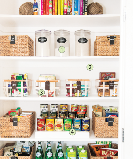 Pantry numbered for organizing tips