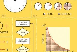 The Science Behind Procrastination Real Simple