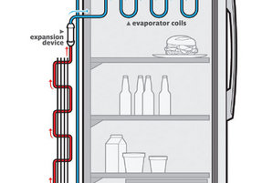 Refrigerator Diagram
