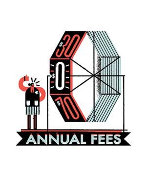 annual-credit-card-fees