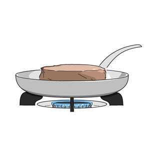 Searing Meat Over Too-Low Heat