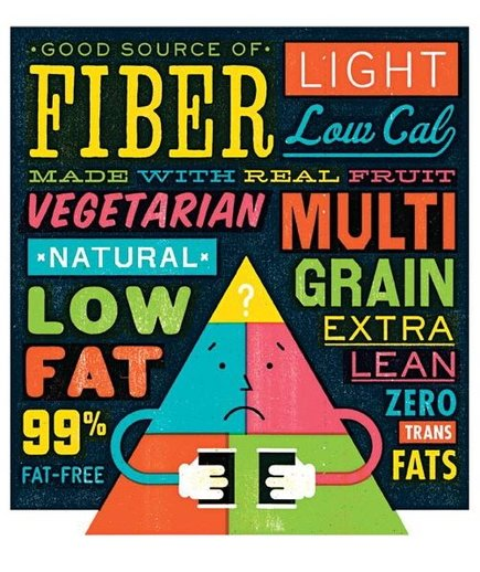 food-pyramid-label-terms