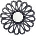 black-flower-mirror-global-views